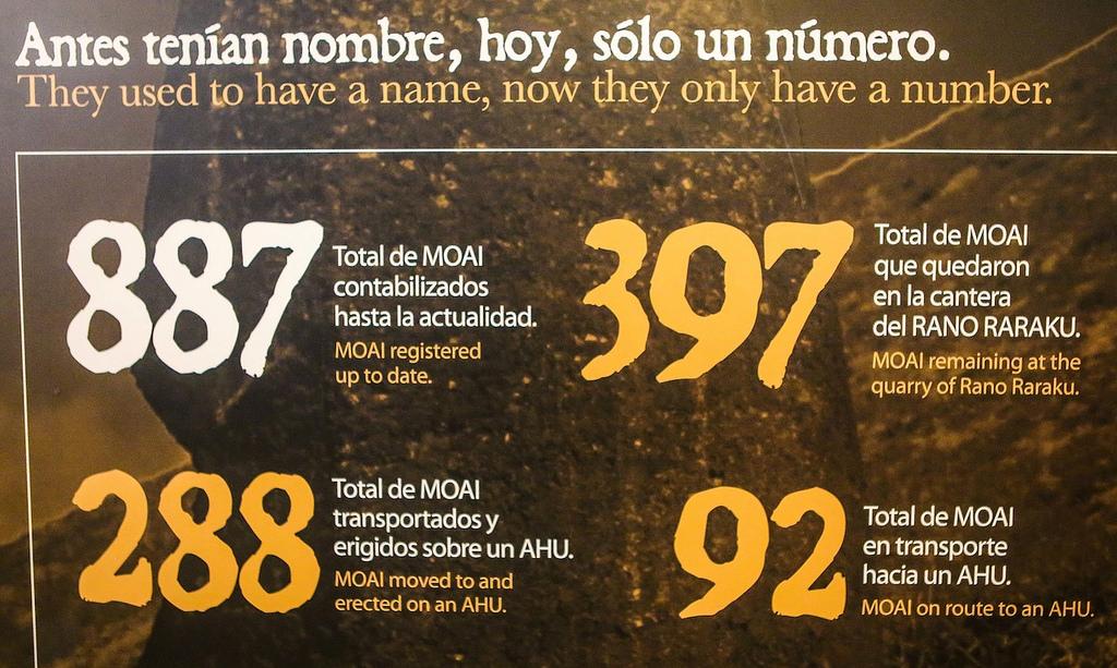 Au musée, quelques chiffres évocateurs ...